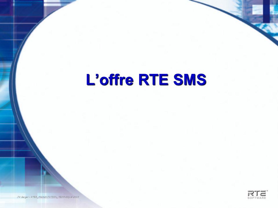 JM Berger – RTES_PRESENTATION_TECHNIQUE-2003 Intégration Exchange 2000 (ou à un serveur SMTP standard) Serveur Virtuel SMTP (EX): Longlet « RTE SMS » est disponible suite à linstallation du Sink Event.