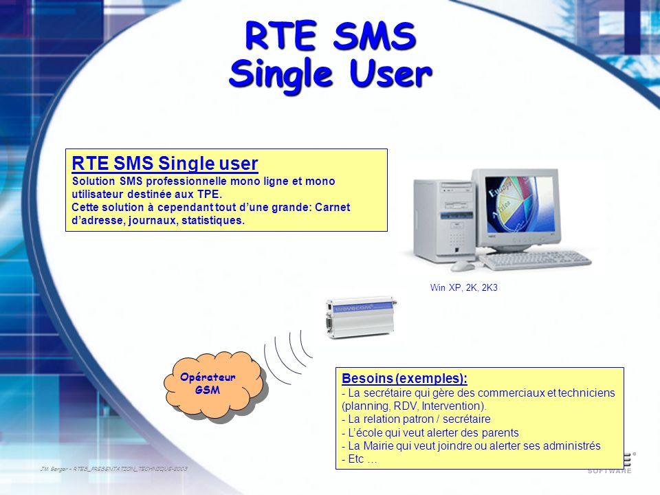 JM Berger – RTES_PRESENTATION_TECHNIQUE-2003 RTE SMS for Networks Client RTESMS RTE SMS for Networks Solution SMS professionnelle multi lignes, multi utilisateurs destinée aux PME.