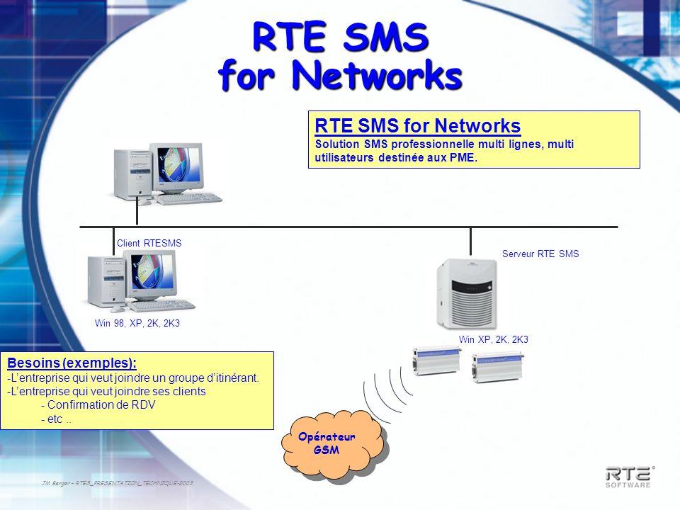 JM Berger – RTES_PRESENTATION_TECHNIQUE-2003 Routage par Numéro Le routage par numéro permet daffecter à un utilisateur la réception des SMS en provenance dun correspondant qui a été appelé au moins une fois.