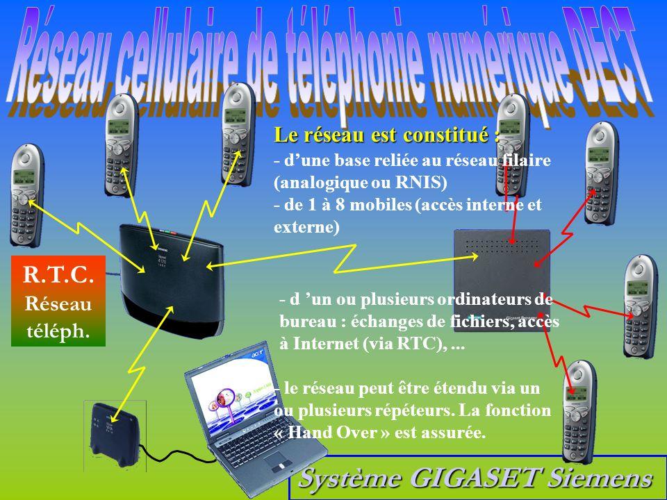 Système GIGASET Siemens R.T.C. Réseau téléph. Le réseau est constitué : - dune base reliée au réseau filaire (analogique ou RNIS) - de 1 à 8 mobiles (