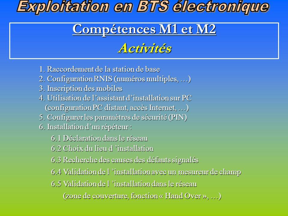 Compétences M1 et M2 Activités 1. Raccordement de la station de base 2. Configuration RNIS (numéros multiples, …) 3. Inscription des mobiles 4. Utilis