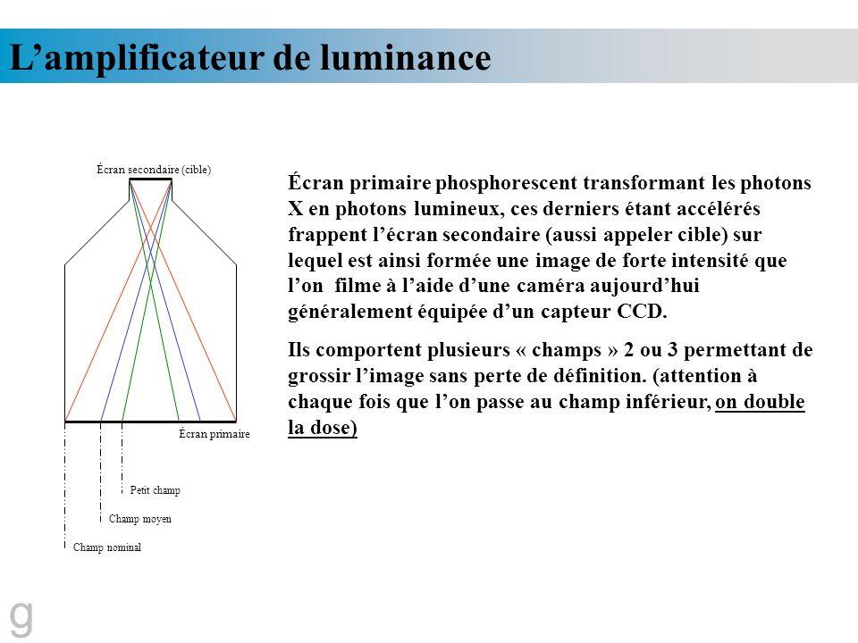 Lamplificateur de luminance Écran primaire phosphorescent transformant les photons X en photons lumineux, ces derniers étant accélérés frappent lécran