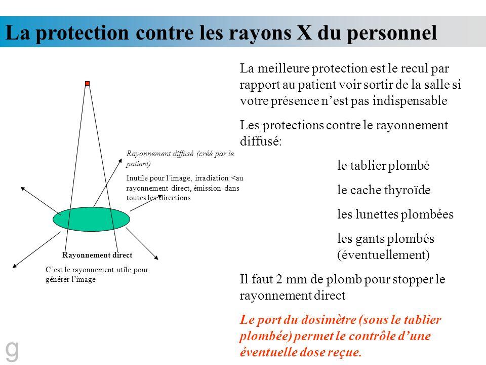 La protection contre les rayons X du personnel g Rayonnement direct Cest le rayonnement utile pour générer limage Rayonnement diffusé (créé par le pat