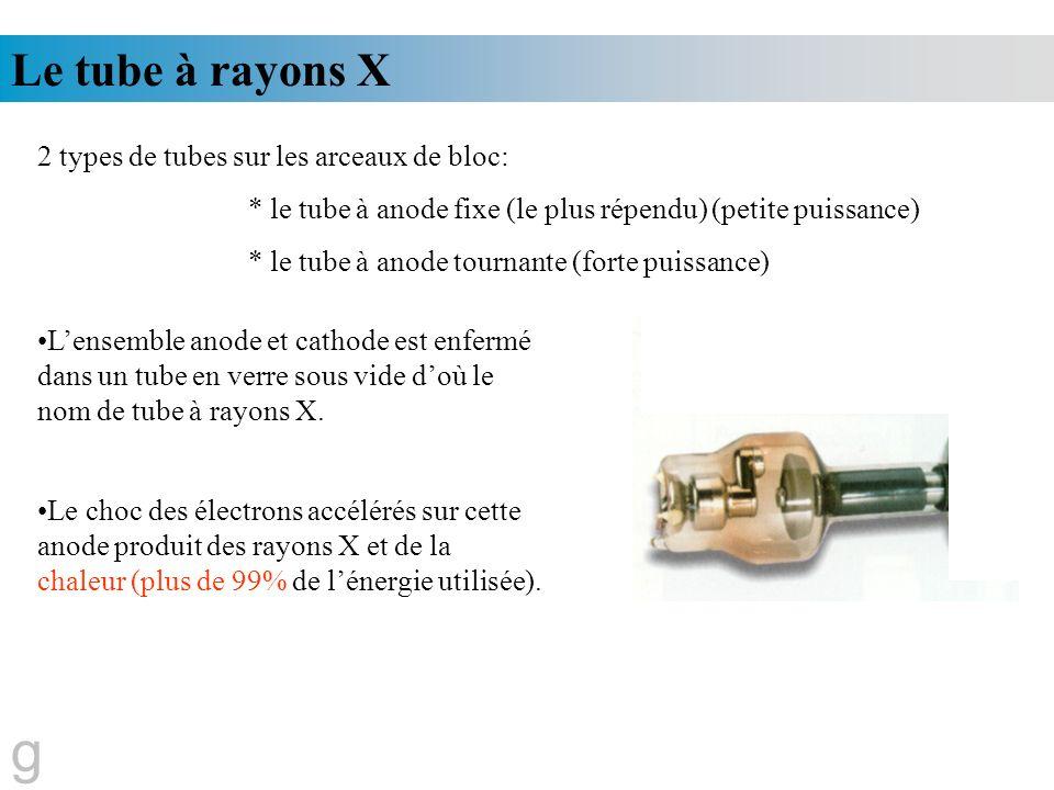 Le tube à rayons X g Lensemble anode et cathode est enfermé dans un tube en verre sous vide doù le nom de tube à rayons X. Le choc des électrons accél