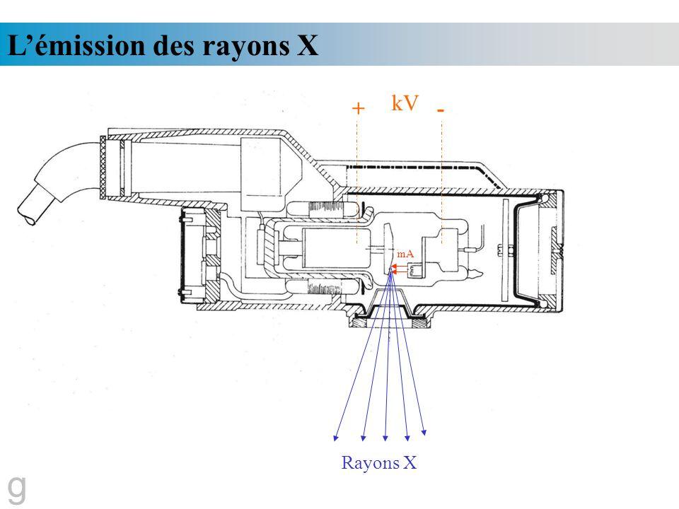 Lémission des rayons X g Rayons X +- kV mA