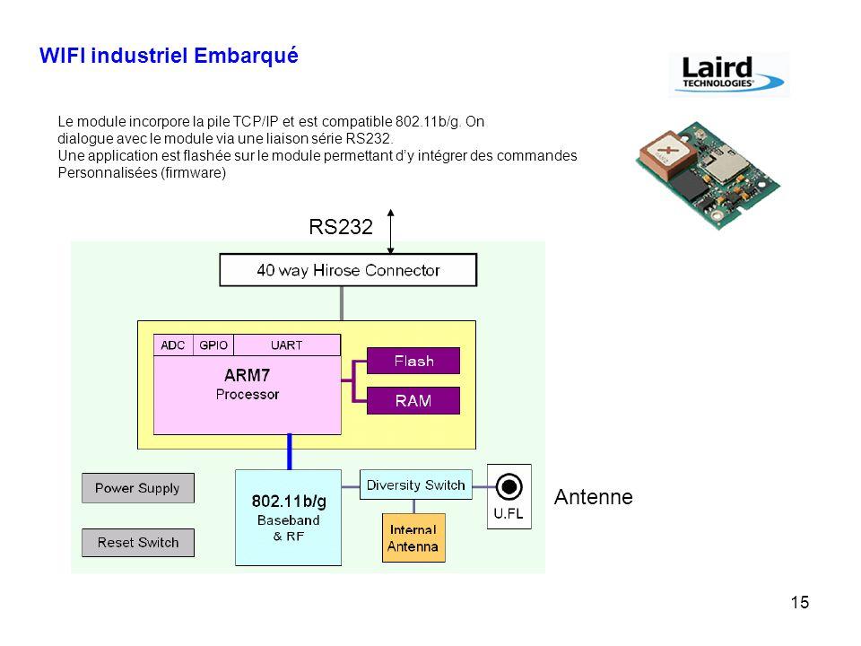 15 WIFI industriel Embarqué Le module incorpore la pile TCP/IP et est compatible 802.11b/g.