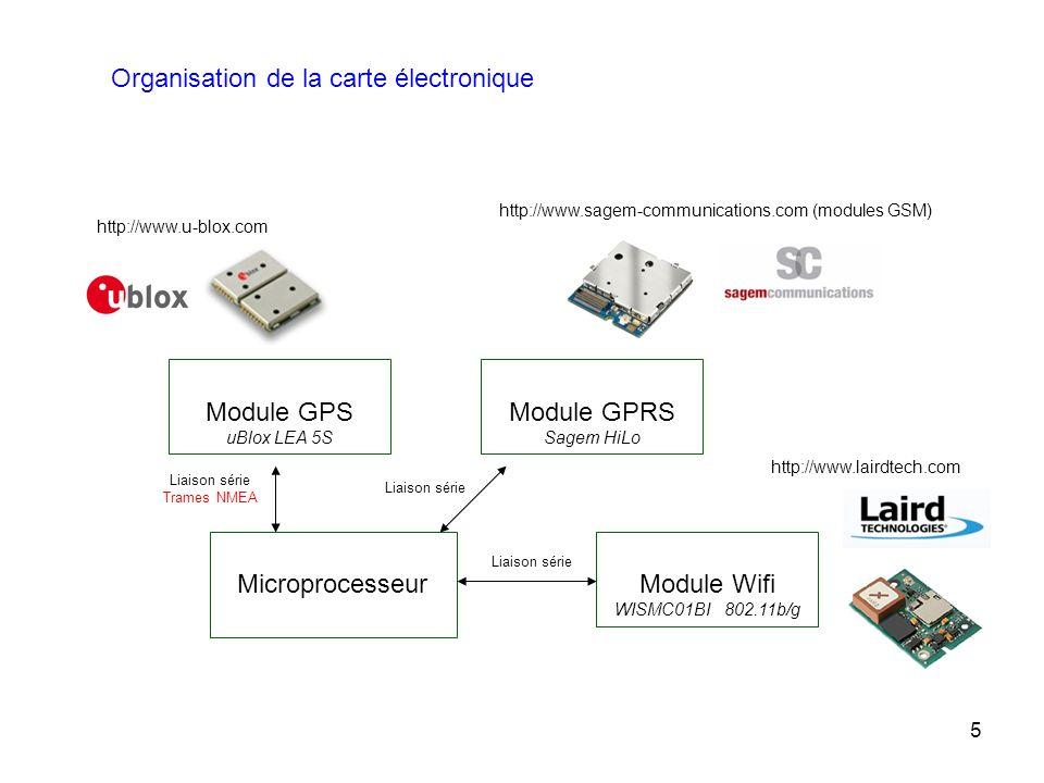 5 Microprocesseur Module GPS uBlox LEA 5S Module GPRS Sagem HiLo Module Wifi WISMC01BI 802.11b/g Liaison série Trames NMEA http://www.u-blox.com http://www.sagem-communications.com (modules GSM) http://www.lairdtech.com Organisation de la carte électronique