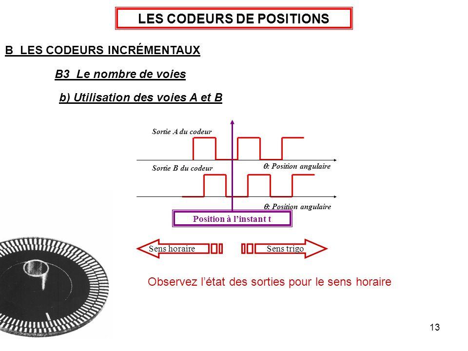 13 Sens horaireSens trigo LES CODEURS DE POSITIONS B LES CODEURS INCRÉMENTAUX B3 Le nombre de voies b) Utilisation des voies A et B Sortie A du codeur