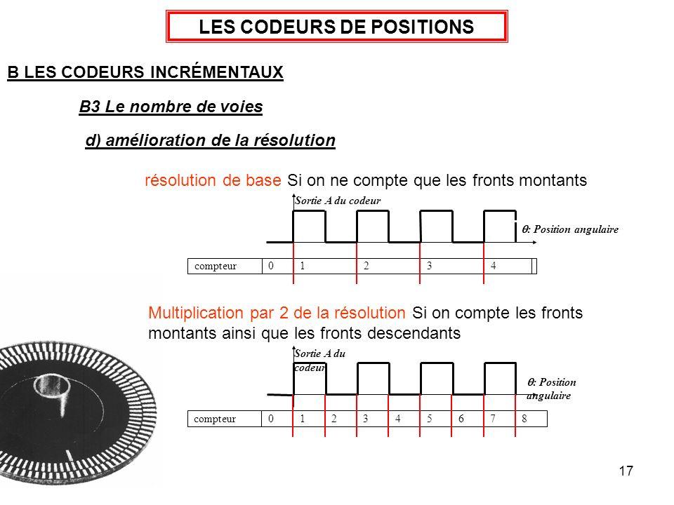17 LES CODEURS DE POSITIONS B LES CODEURS INCRÉMENTAUX B3 Le nombre de voies d) amélioration de la résolution résolution de base Si on ne compte que l
