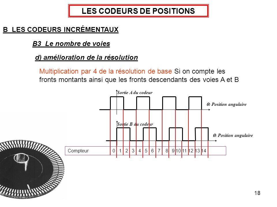 18 LES CODEURS DE POSITIONS B LES CODEURS INCRÉMENTAUX B3 Le nombre de voies d) amélioration de la résolution Multiplication par 4 de la résolution de