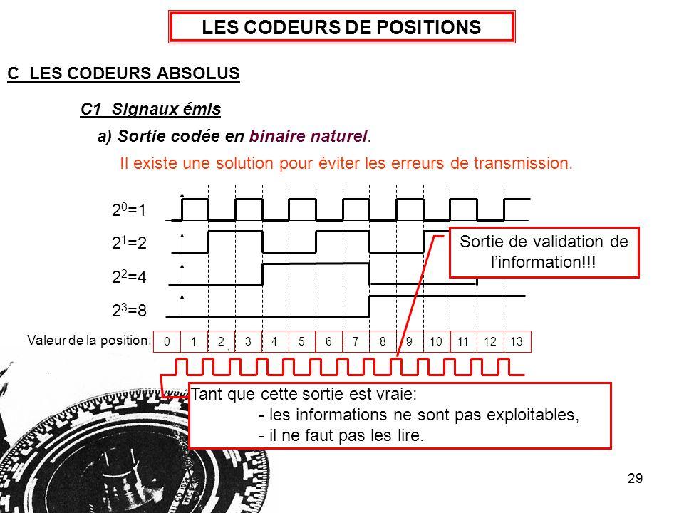 29 LES CODEURS DE POSITIONS C LES CODEURS ABSOLUS a) Sortie codée en ????????????? C1 Signaux émis 2 0 =1 2 1 =2 2 2 =4 2 3 =8 012345678910111213 Vale