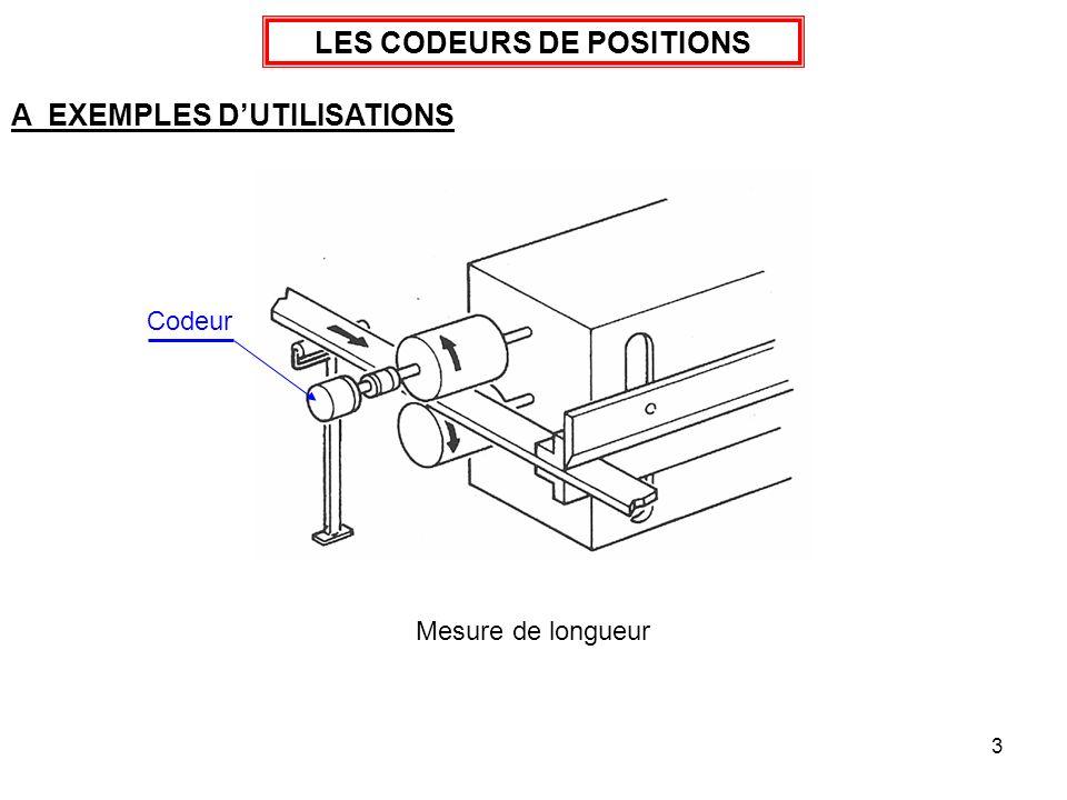 3 LES CODEURS DE POSITIONS A EXEMPLES DUTILISATIONS Mesure de longueur Codeur