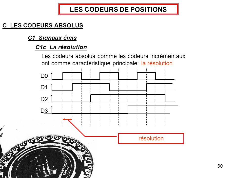 30 LES CODEURS DE POSITIONS C LES CODEURS ABSOLUS C1 Signaux émis Les codeurs absolus comme les codeurs incrémentaux ont comme caractéristique princip