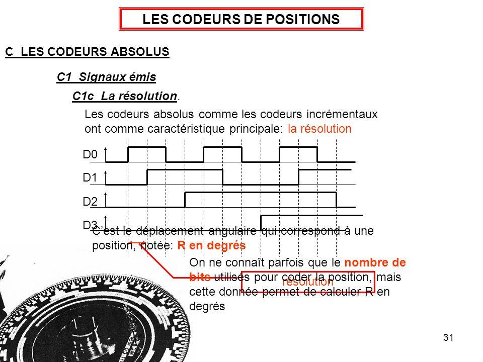31 LES CODEURS DE POSITIONS C LES CODEURS ABSOLUS C1 Signaux émis Les codeurs absolus comme les codeurs incrémentaux ont comme caractéristique princip