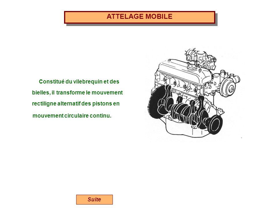 ATTELAGE MOBILE Suite Constitué du vilebrequin et des bielles, il transforme le mouvement rectiligne alternatif des pistons en mouvement circulaire co