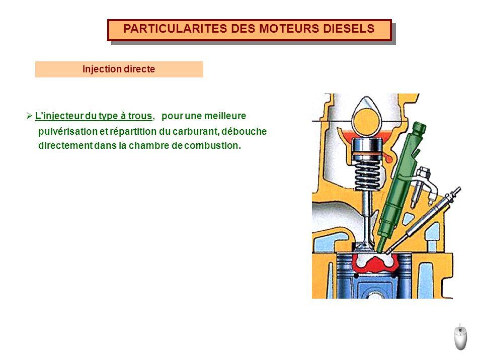 Linjecteur du type à trous, Linjecteur du type à trous, pour une meilleure pulvérisation et répartition du carburant, débouche PARTICULARITES DES MOTE