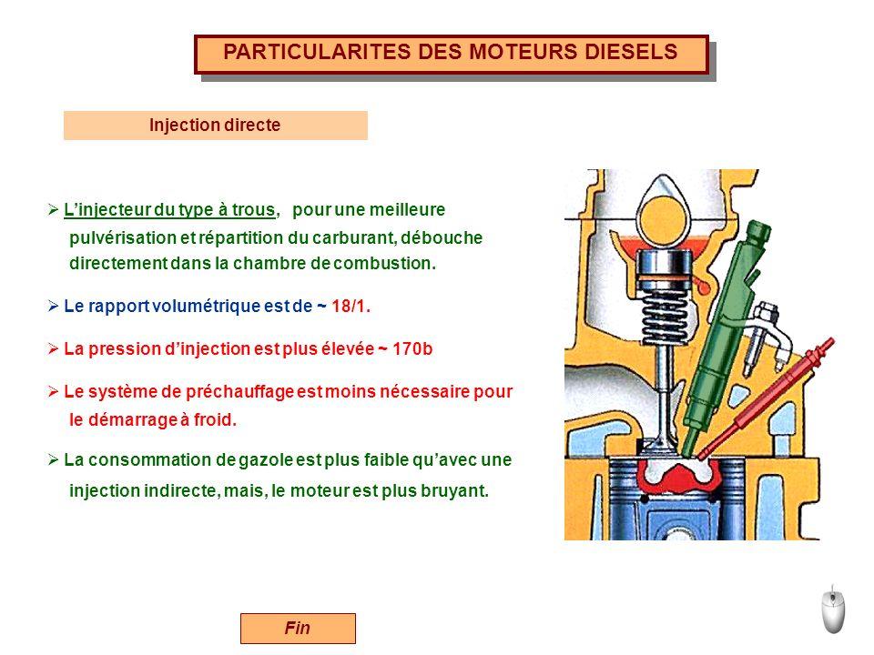 Linjecteur du type à trous, Linjecteur du type à trous, pour une meilleure pulvérisation et répartition du carburant, débouche Le rapport volumétrique