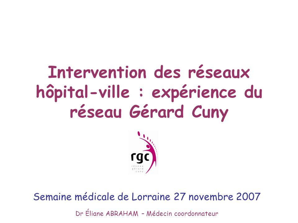Intervention des réseaux hôpital-ville : expérience du réseau Gérard Cuny Semaine médicale de Lorraine 27 novembre 2007 Dr Éliane ABRAHAM – Médecin co