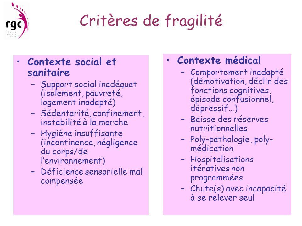 Critères de fragilité Contexte social et sanitaire –Support social inadéquat (isolement, pauvreté, logement inadapté) –Sédentarité, confinement, insta