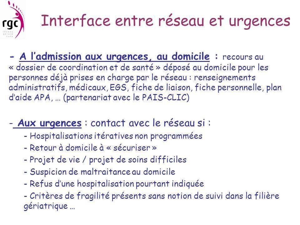 Interface entre réseau et urgences - A ladmission aux urgences, au domicile : recours au « dossier de coordination et de santé » déposé au domicile po