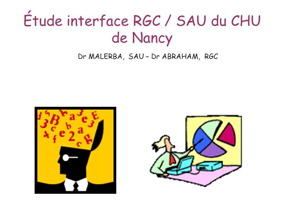 Étude interface RGC / SAU du CHU de Nancy Dr MALERBA, SAU – Dr ABRAHAM, RGC