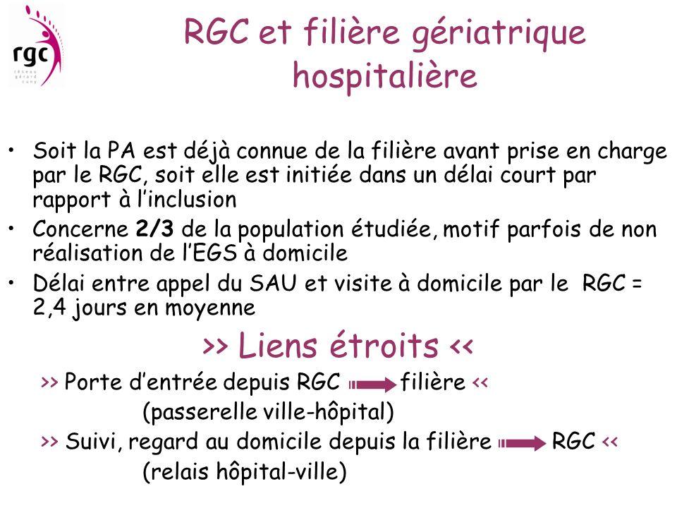 RGC et filière gériatrique hospitalière Soit la PA est déjà connue de la filière avant prise en charge par le RGC, soit elle est initiée dans un délai