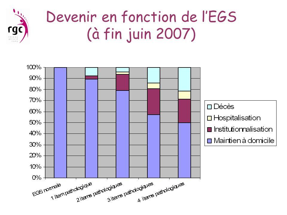 Devenir en fonction de lEGS (à fin juin 2007)