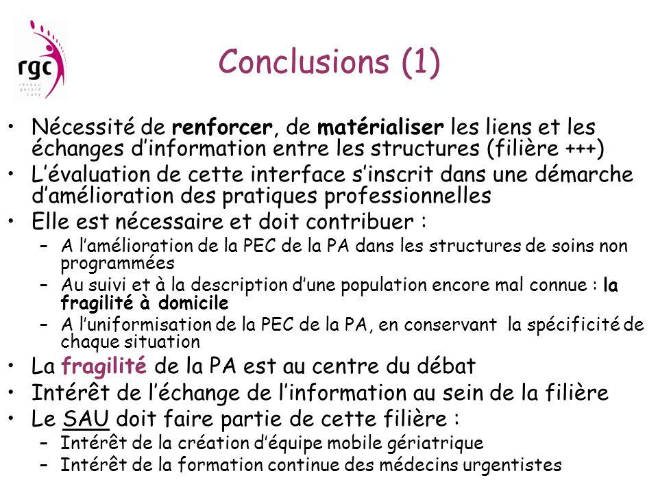 Conclusions (1) Nécessité de renforcer, de matérialiser les liens et les échanges dinformation entre les structures (filière +++) Lévaluation de cette