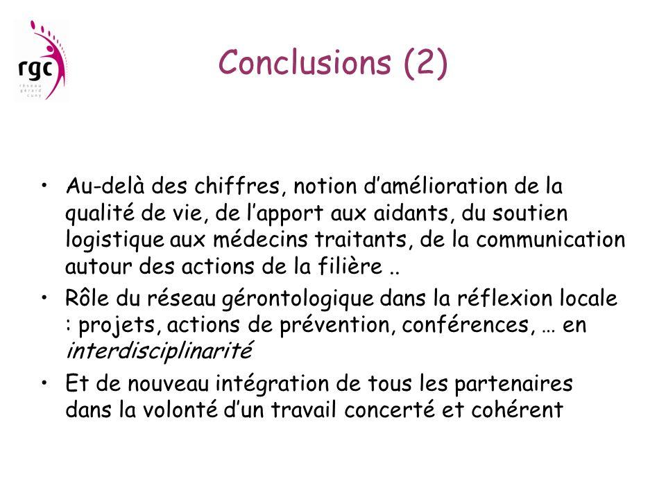 Conclusions (2) Au-delà des chiffres, notion damélioration de la qualité de vie, de lapport aux aidants, du soutien logistique aux médecins traitants,