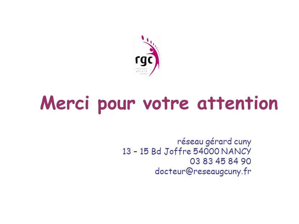 Merci pour votre attention réseau gérard cuny 13 – 15 Bd Joffre 54000 NANCY 03 83 45 84 90 docteur@reseaugcuny.fr