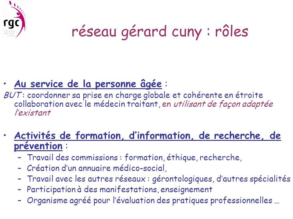 réseau gérard cuny : rôles Au service de la personne âgée : BUT : coordonner sa prise en charge globale et cohérente en étroite collaboration avec le