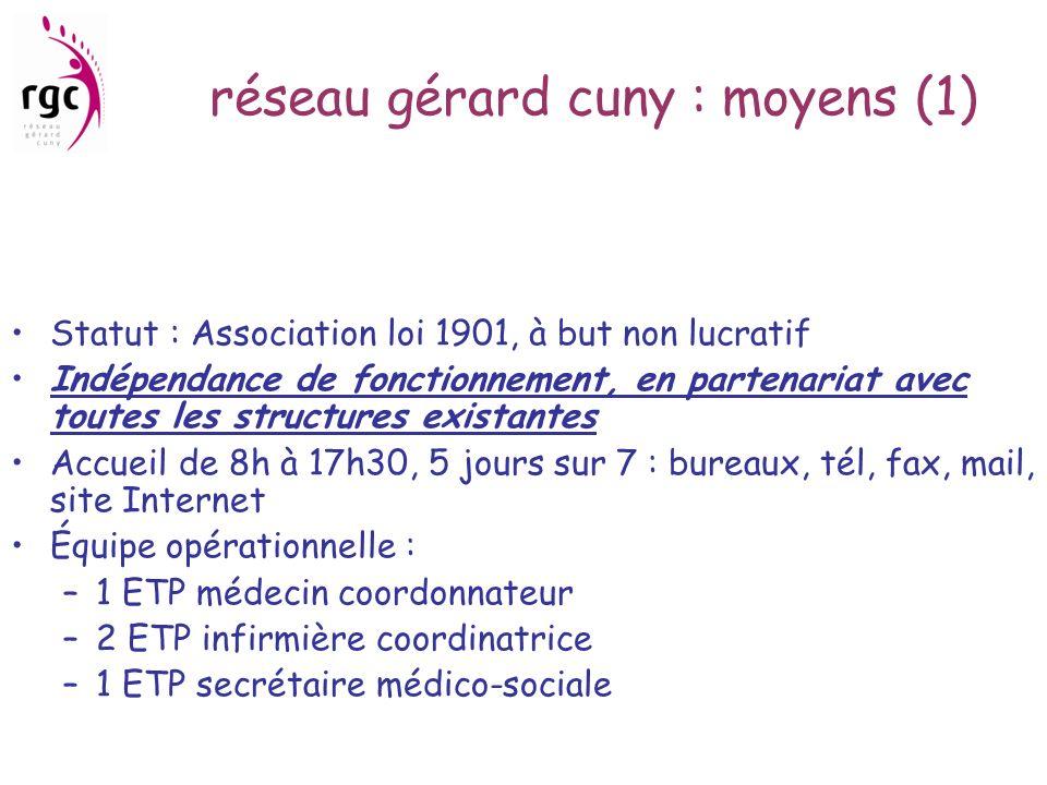 réseau gérard cuny : moyens (1) Statut : Association loi 1901, à but non lucratif Indépendance de fonctionnement, en partenariat avec toutes les struc
