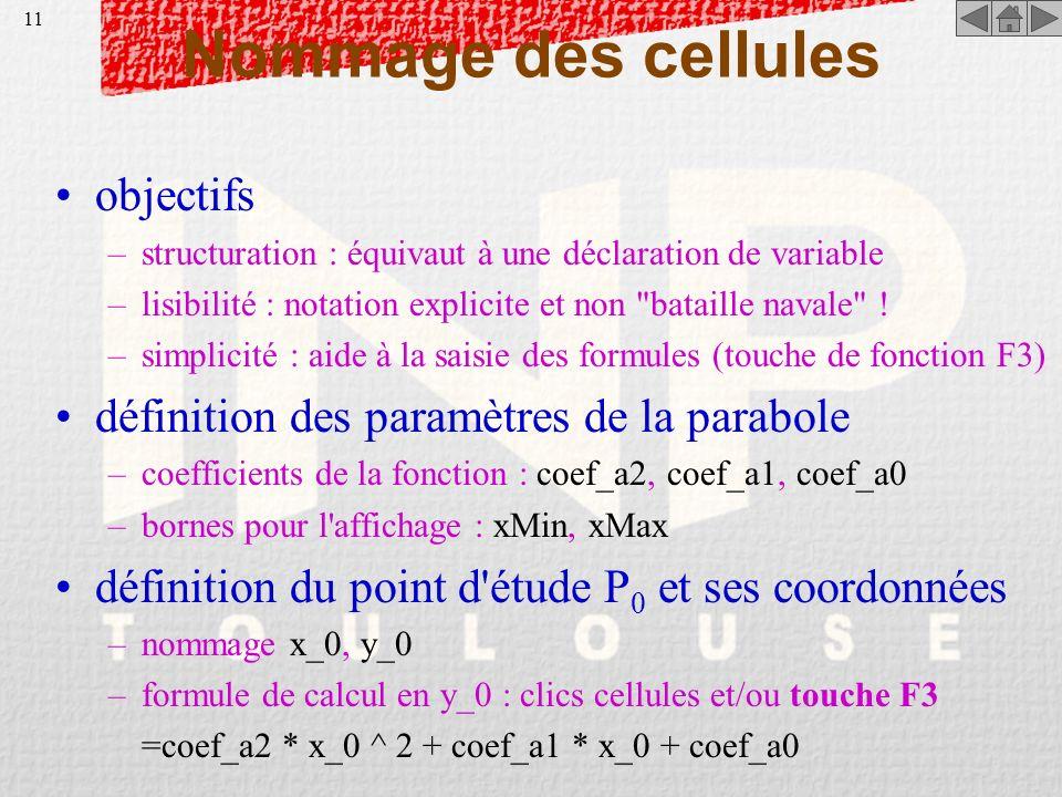10 Graphique interactif (suite) Visualisation du rapport a = y/ x –calcul du rapport a = y/ x : fond variable selon sa valeura = y/ x –tracé des segme