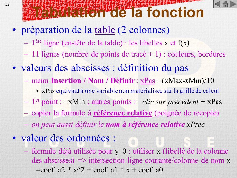 11 Nommage des cellules objectifs –structuration : équivaut à une déclaration de variable –lisibilité : notation explicite et non