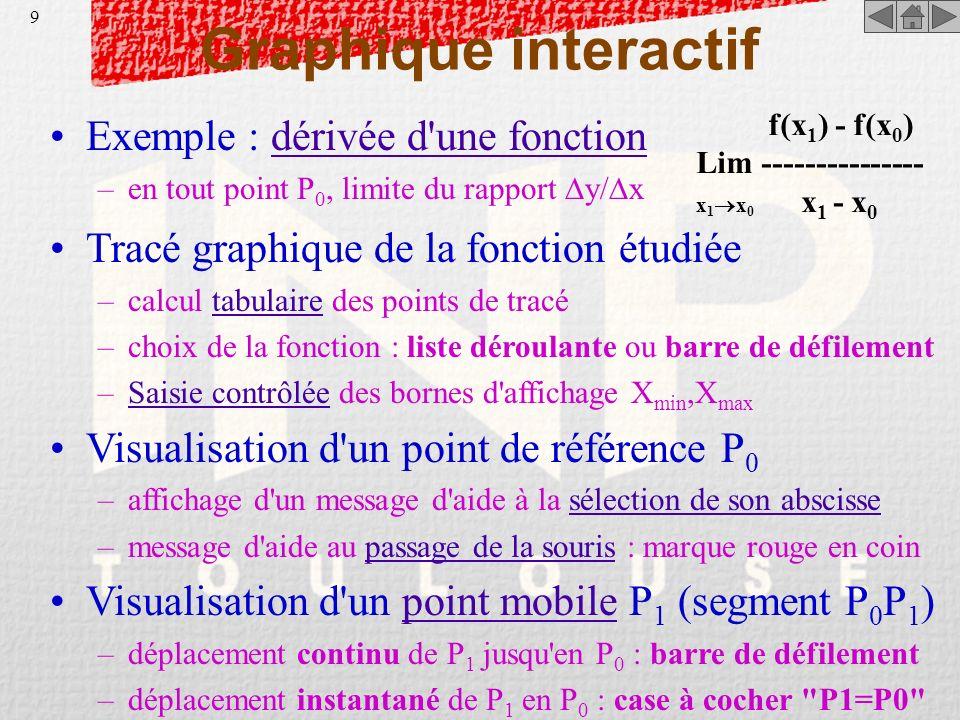 8 Exemple : dérivée de fonction Classeur PptExcel.xls - feuille Dérivée