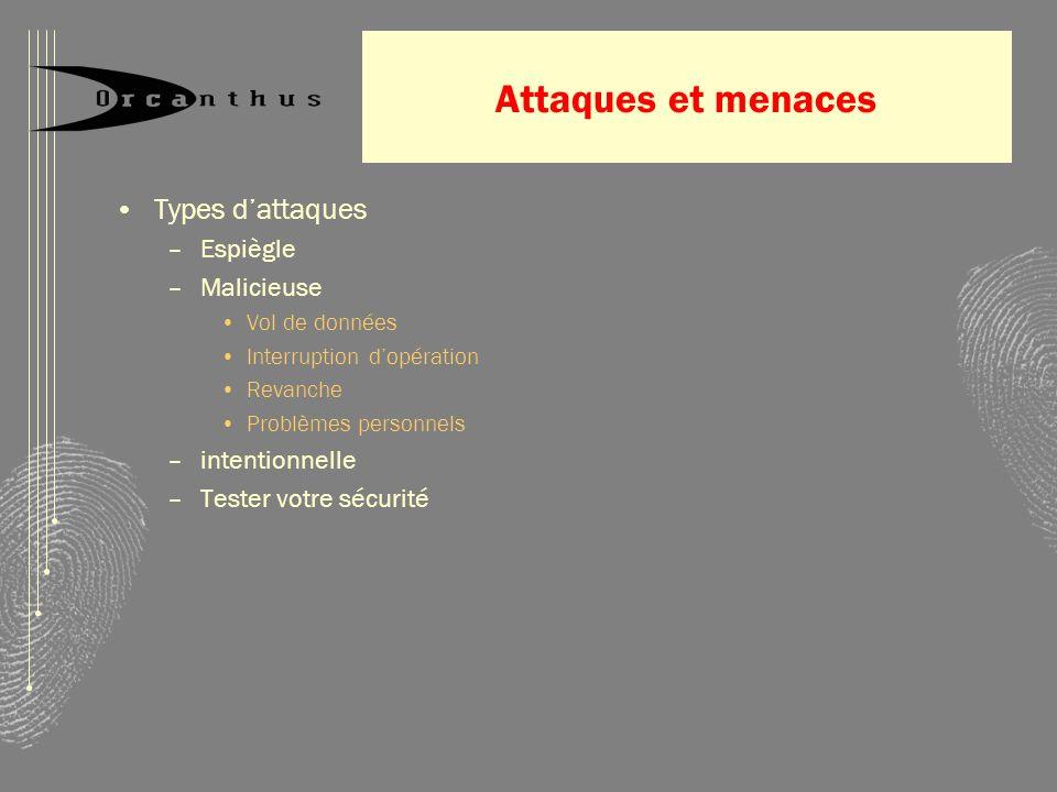 Attaques et menaces Types dattaques –Espiègle –Malicieuse Vol de données Interruption dopération Revanche Problèmes personnels –intentionnelle –Tester