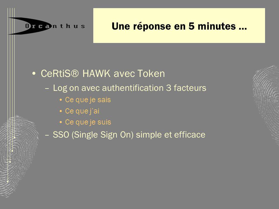 Une réponse en 5 minutes … CeRtiS® HAWK avec Token –Log on avec authentification 3 facteurs Ce que je sais Ce que jai Ce que je suis –SSO (Single Sign