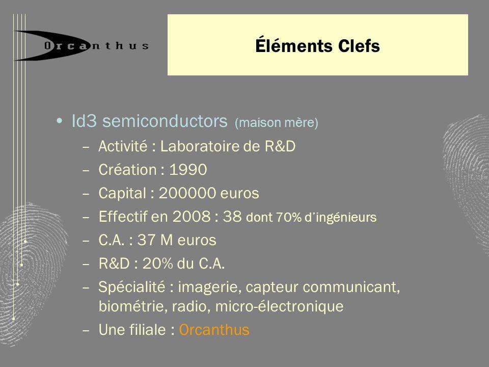 Éléments Clefs Id3 semiconductors (maison mère) –Activité : Laboratoire de R&D –Création : 1990 –Capital : 200000 euros –Effectif en 2008 : 38 dont 70% dingénieurs –C.A.