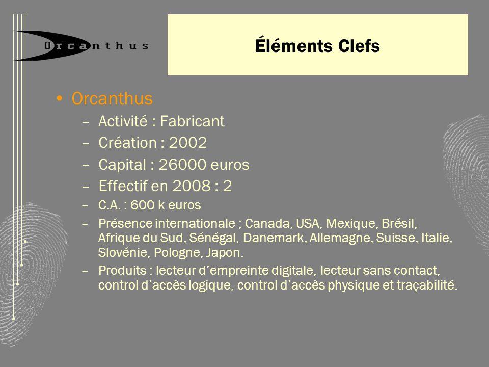 Éléments Clefs Orcanthus –Activité : Fabricant –Création : 2002 –Capital : 26000 euros –Effectif en 2008 : 2 –C.A.