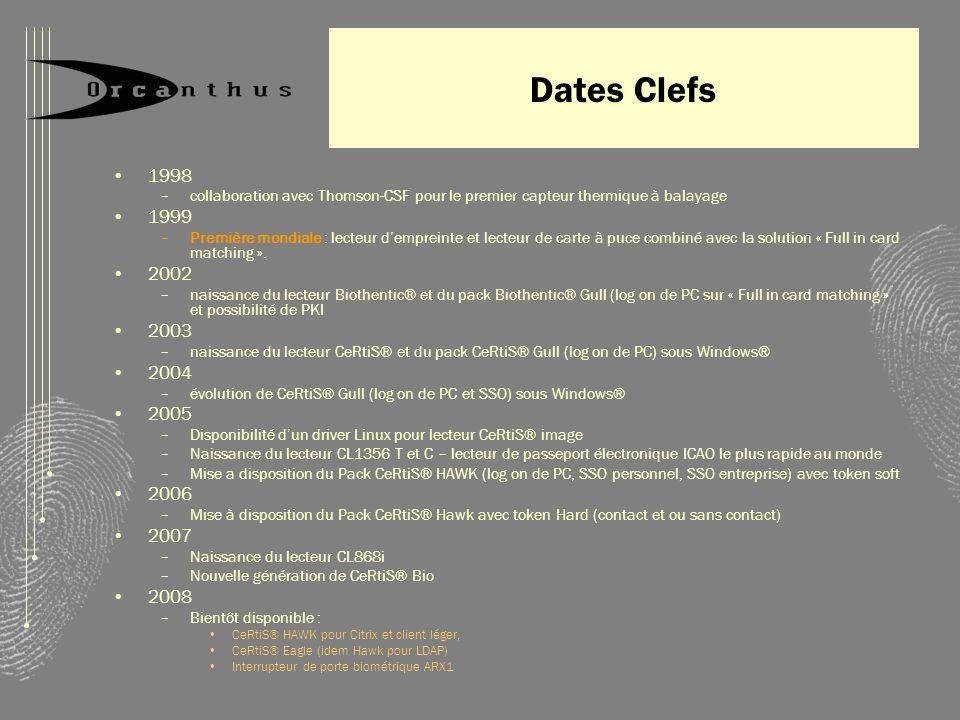 Dates Clefs 1998 –collaboration avec Thomson-CSF pour le premier capteur thermique à balayage 1999 –Première mondiale : lecteur dempreinte et lecteur de carte à puce combiné avec la solution « Full in card matching ».
