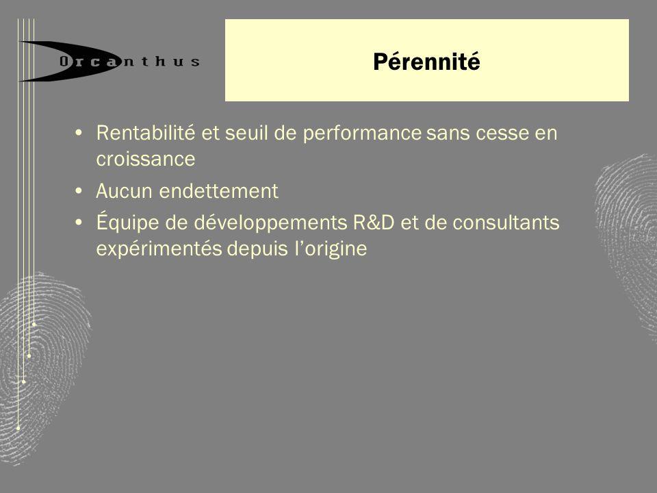 Pérennité Rentabilité et seuil de performance sans cesse en croissance Aucun endettement Équipe de développements R&D et de consultants expérimentés depuis lorigine