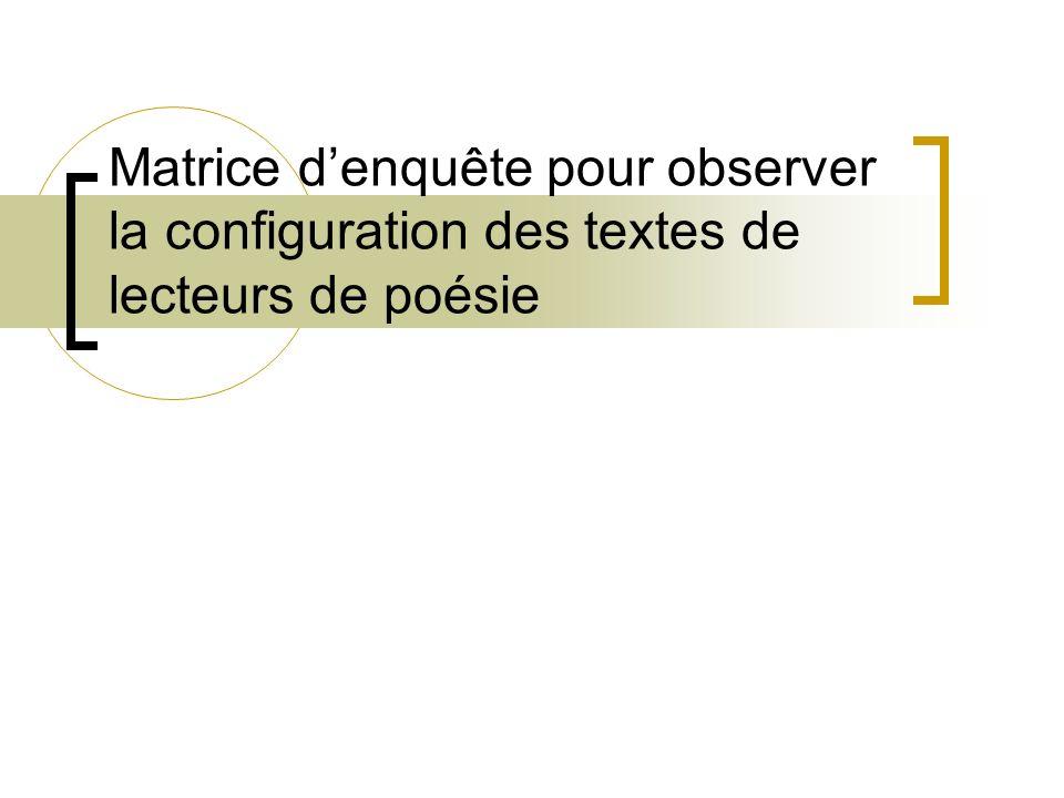 Matrice denquête pour observer la configuration des textes de lecteurs de poésie