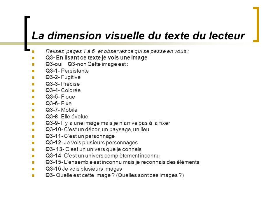La dimension visuelle du texte du lecteur Relisez pages 1 à 6 et observez ce qui se passe en vous : Q3- En lisant ce texte je vois une image Q3-oui Q3-non Cette image est : Q3-1- Persistante Q3-2- Fugitive Q3-3- Précise Q3-4- Colorée Q3-5- Floue Q3-6- Fixe Q3-7- Mobile Q3-8- Elle évolue Q3-9- Il y a une image mais je narrive pas à la fixer Q3-10- Cest un décor, un paysage, un lieu Q3-11- Cest un personnage Q3-12- Je vois plusieurs personnages Q3- 13- Cest un univers que je connais Q3-14- Cest un univers complètement inconnu Q3-15- Lensemble est inconnu mais je reconnais des éléments Q3-16 Je vois plusieurs images Q3- Quelle est cette image .