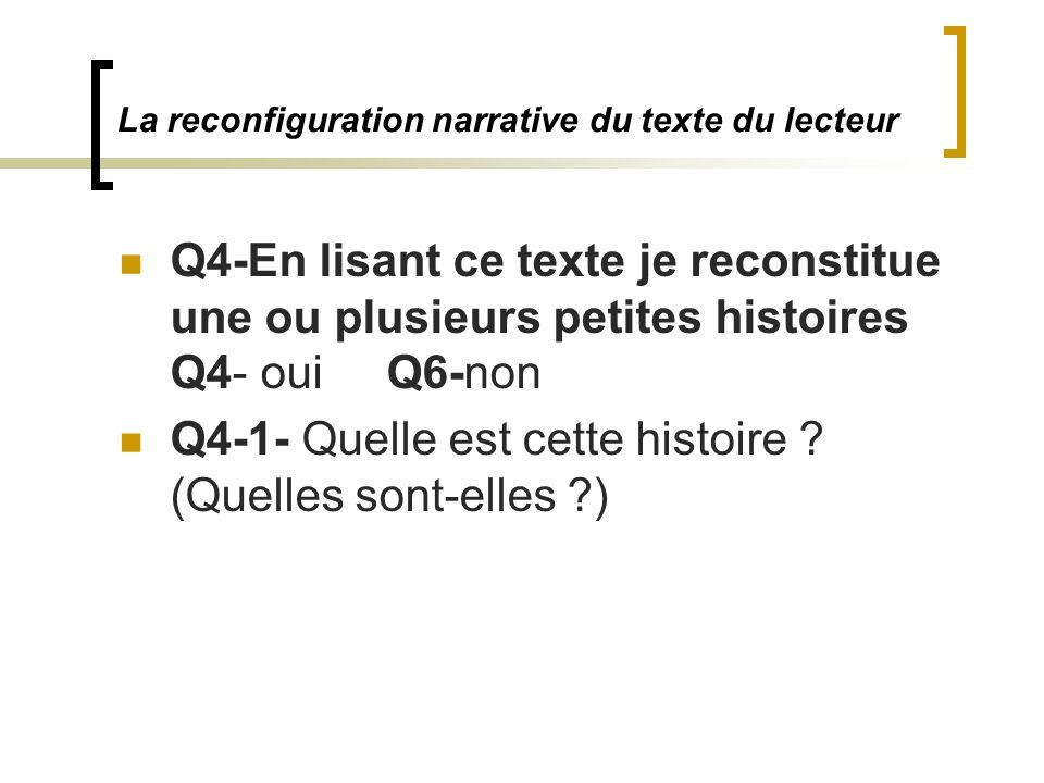 La reconfiguration narrative du texte du lecteur Q4-En lisant ce texte je reconstitue une ou plusieurs petites histoires Q4- oui Q6-non Q4-1- Quelle est cette histoire .