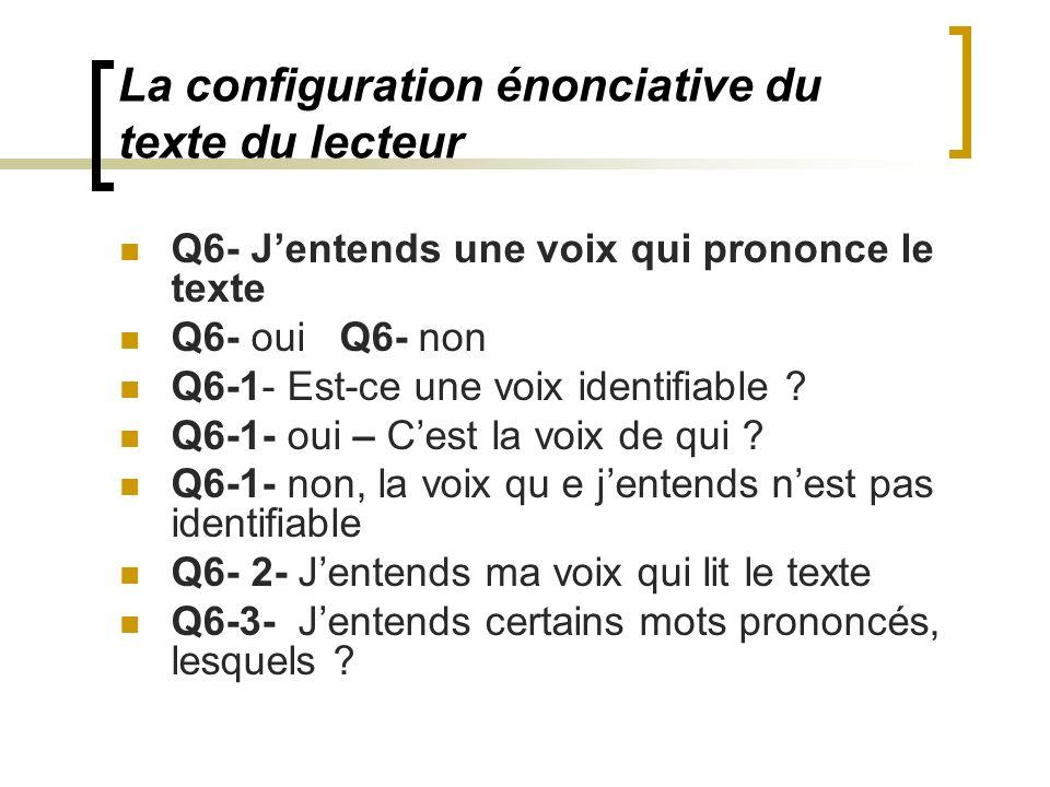 La configuration énonciative du texte du lecteur Q6- Jentends une voix qui prononce le texte Q6- oui Q6- non Q6-1- Est-ce une voix identifiable .