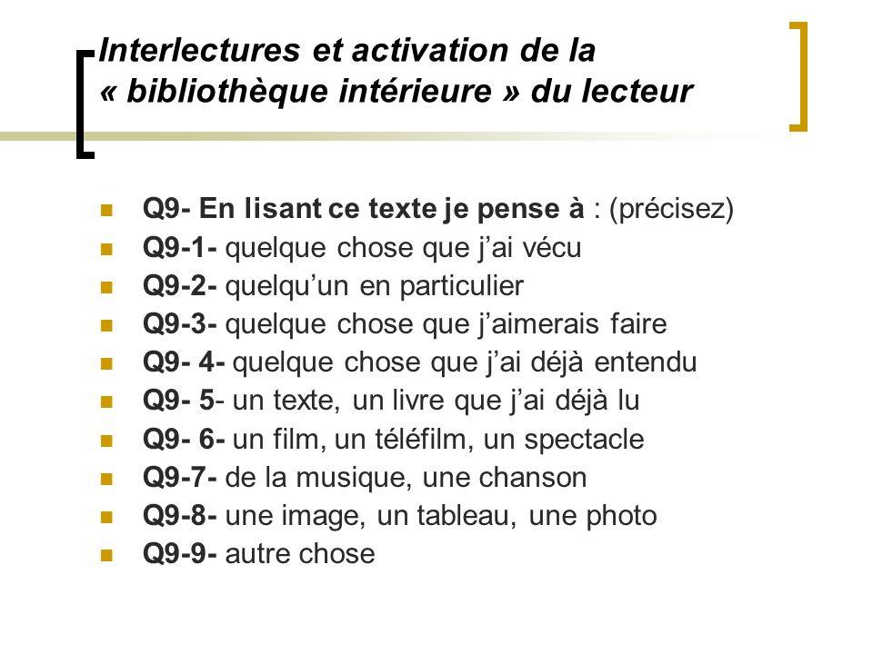 Interlectures et activation de la « bibliothèque intérieure » du lecteur Q9- En lisant ce texte je pense à : (précisez) Q9-1- quelque chose que jai vécu Q9-2- quelquun en particulier Q9-3- quelque chose que jaimerais faire Q9- 4- quelque chose que jai déjà entendu Q9- 5- un texte, un livre que jai déjà lu Q9- 6- un film, un téléfilm, un spectacle Q9-7- de la musique, une chanson Q9-8- une image, un tableau, une photo Q9-9- autre chose
