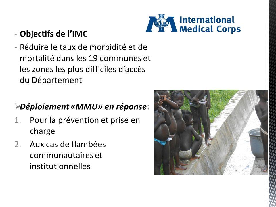 -Objectifs de lIMC -Réduire le taux de morbidité et de mortalité dans les 19 communes et les zones les plus difficiles daccès du Département Déploiement «MMU» en réponse: 1.Pour la prévention et prise en charge 2.Aux cas de flambées communautaires et institutionnelles