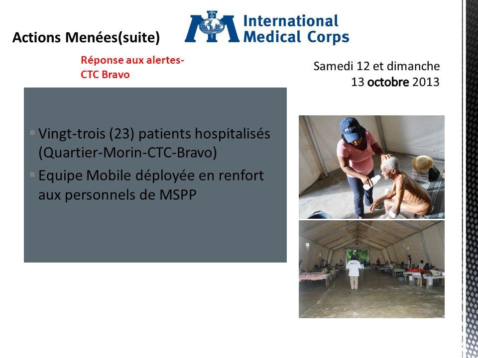 Vingt-trois (23) patients hospitalisés (Quartier-Morin-CTC-Bravo) Equipe Mobile déployée en renfort aux personnels de MSPP Réponse aux alertes- CTC Bravo