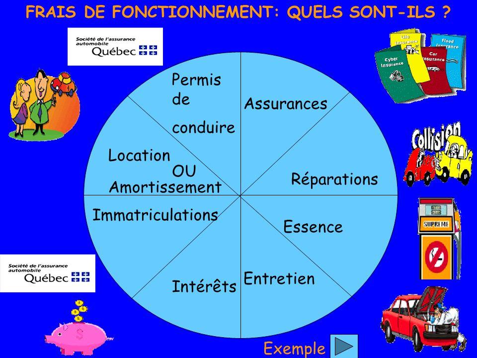 FRAIS DE FONCTIONNEMENT: QUELS SONT-ILS .