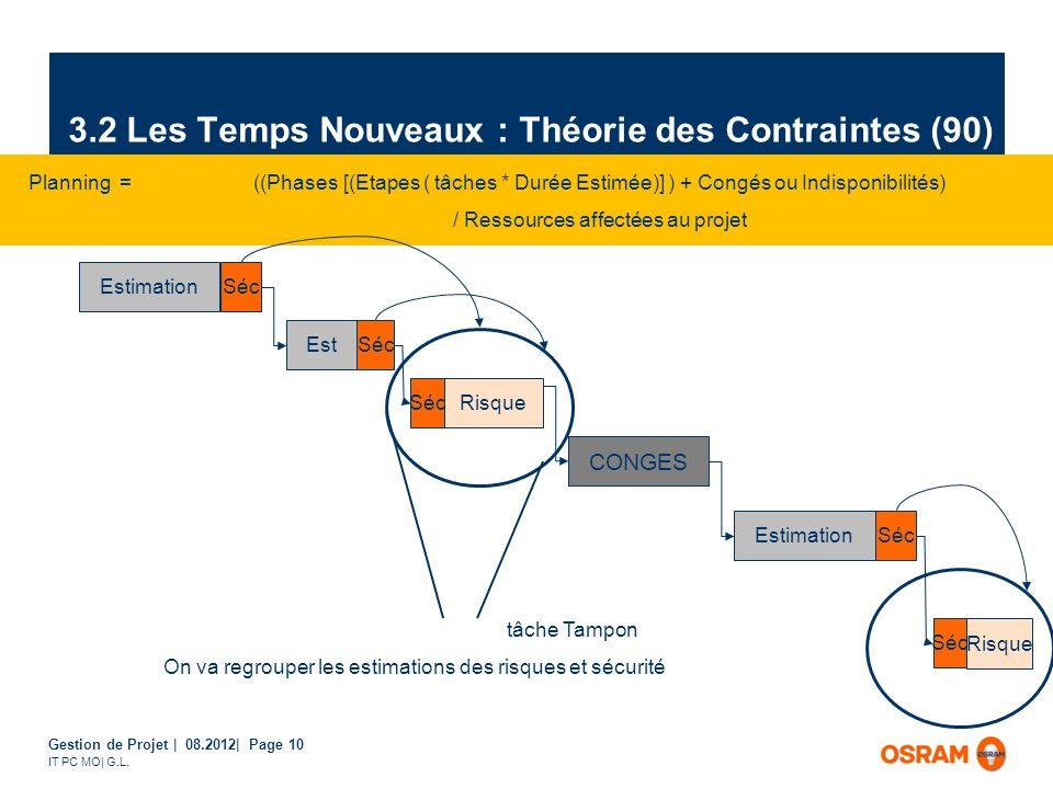 Gestion de Projet | 08.2012| Page 10 IT PC MO| G.L. 3.2 Les Temps Nouveaux : Théorie des Contraintes (90) Planning =((Phases [(Etapes ( tâches * Durée
